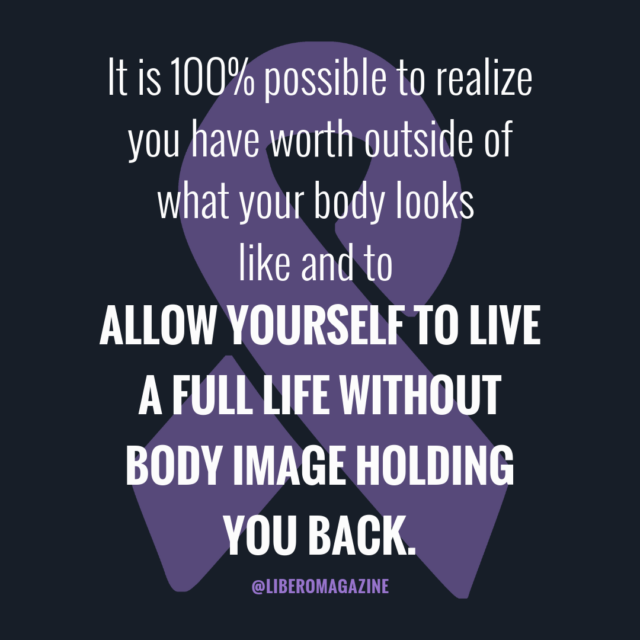 body image questions